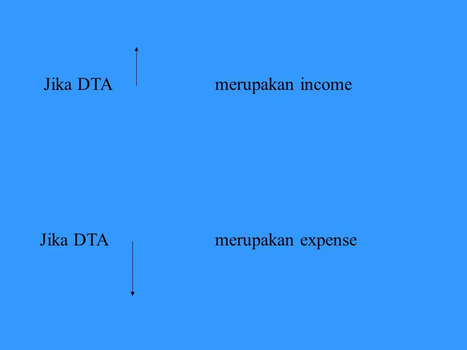 Jika DTA merupakan income Jika DTA merupakan expense