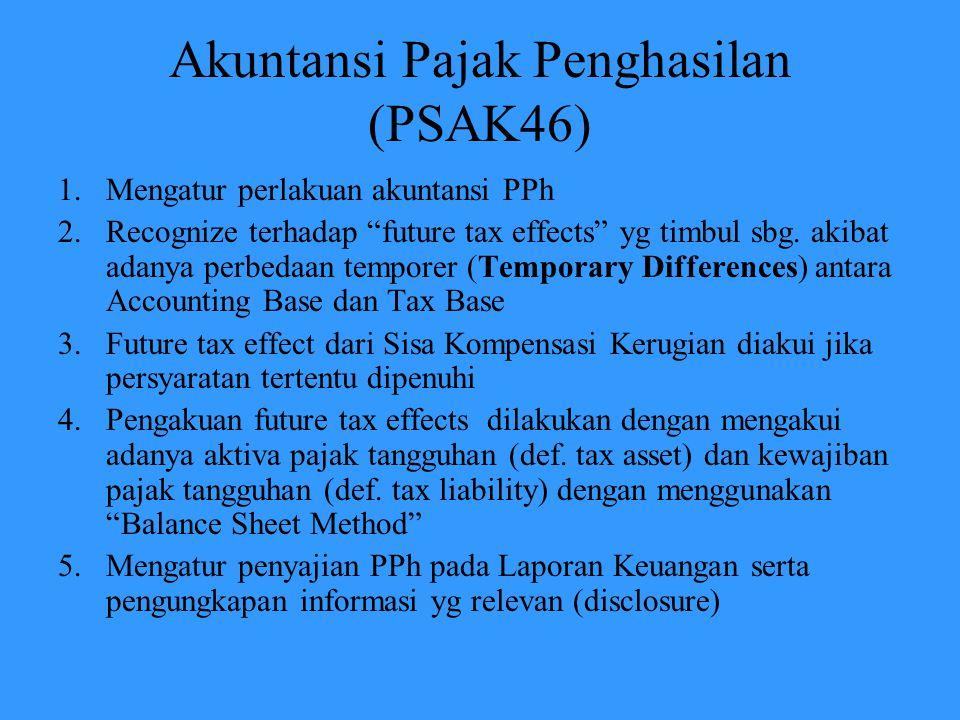 Akuntansi Pajak Penghasilan (PSAK46)