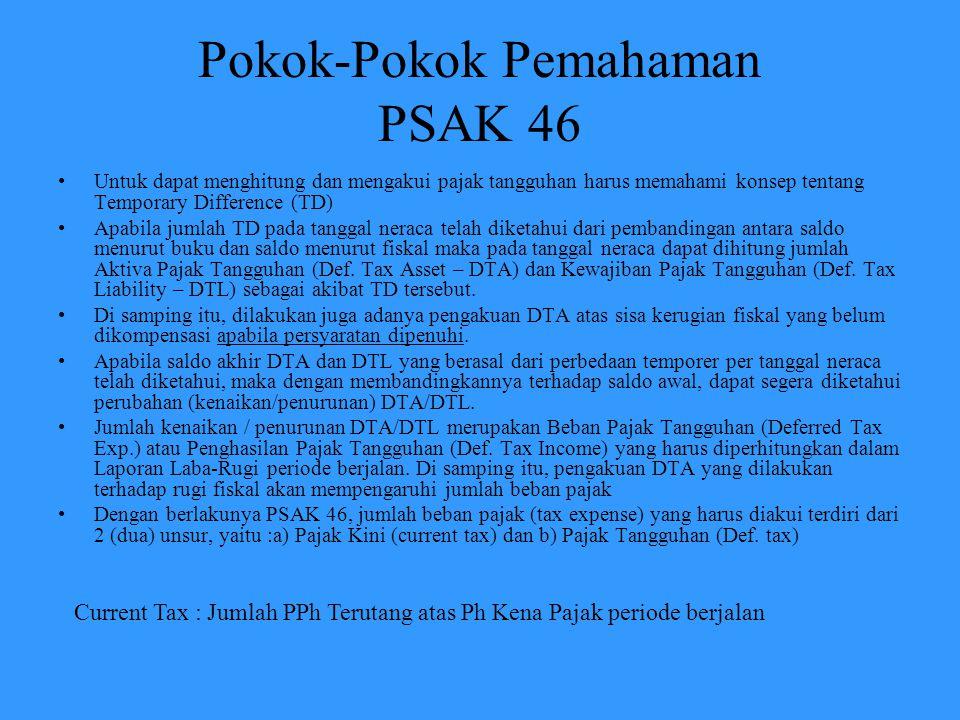 Pokok-Pokok Pemahaman PSAK 46