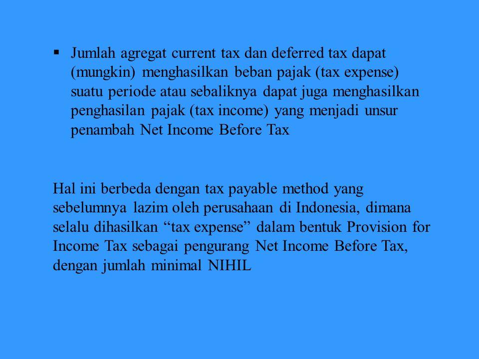 Jumlah agregat current tax dan deferred tax dapat (mungkin) menghasilkan beban pajak (tax expense) suatu periode atau sebaliknya dapat juga menghasilkan penghasilan pajak (tax income) yang menjadi unsur penambah Net Income Before Tax