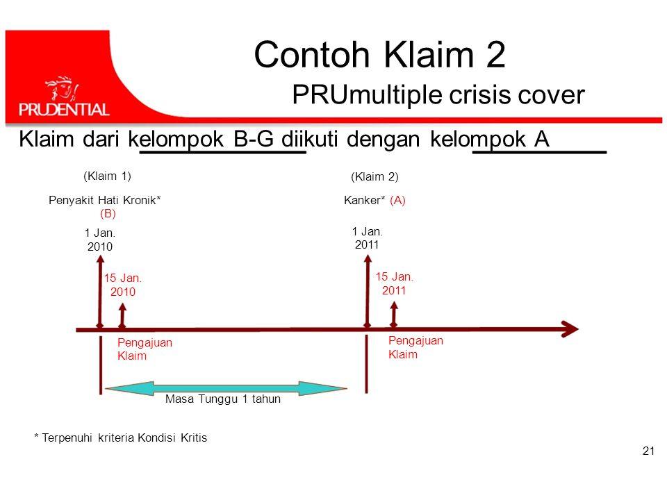 Contoh Klaim 2 PRUmultiple crisis cover