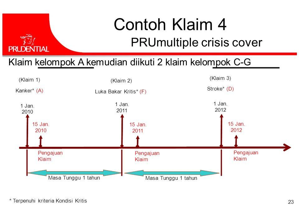 Contoh Klaim 4 PRUmultiple crisis cover