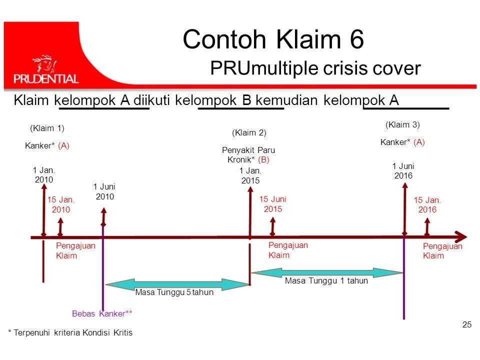 Contoh Klaim 6 PRUmultiple crisis cover