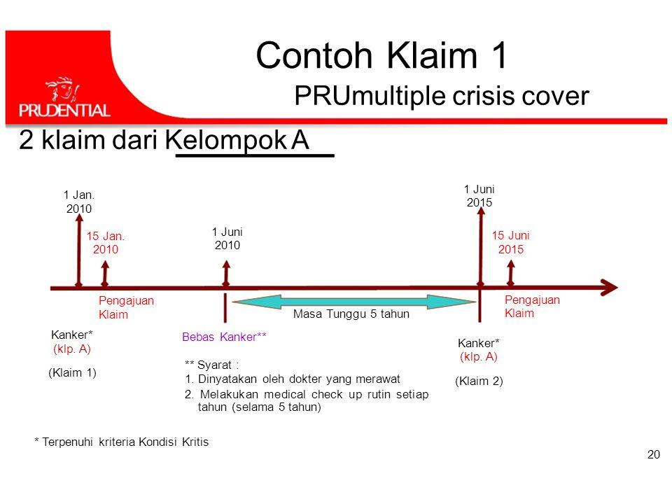 Contoh Klaim 1 PRUmultiple crisis cover 2 klaim dari Kelompok A 1 Juni