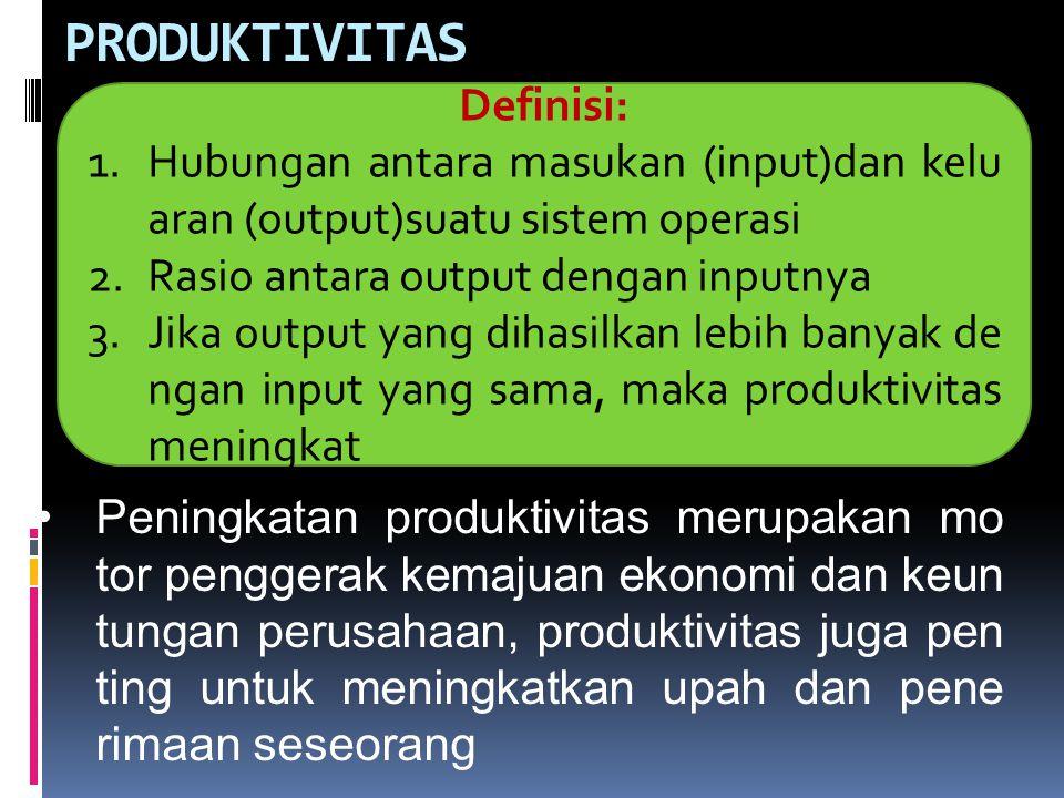 PRODUKTIVITAS Definisi:
