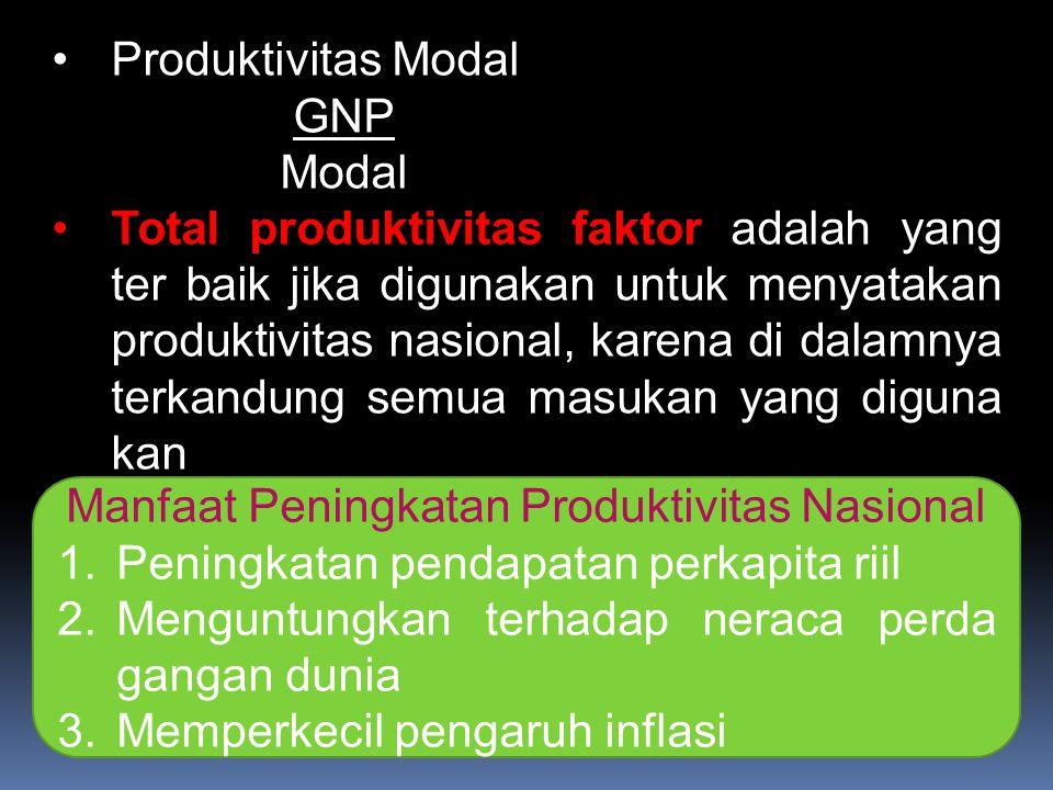 Manfaat Peningkatan Produktivitas Nasional