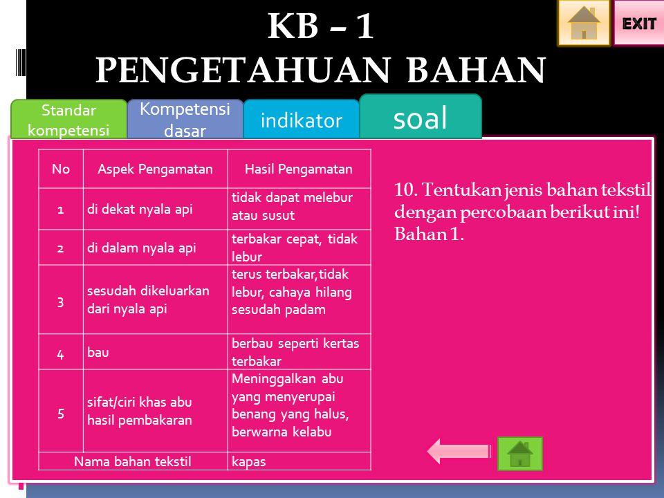 KB – 1 PENGETAHUAN BAHAN soal indikator Kompetensi dasar