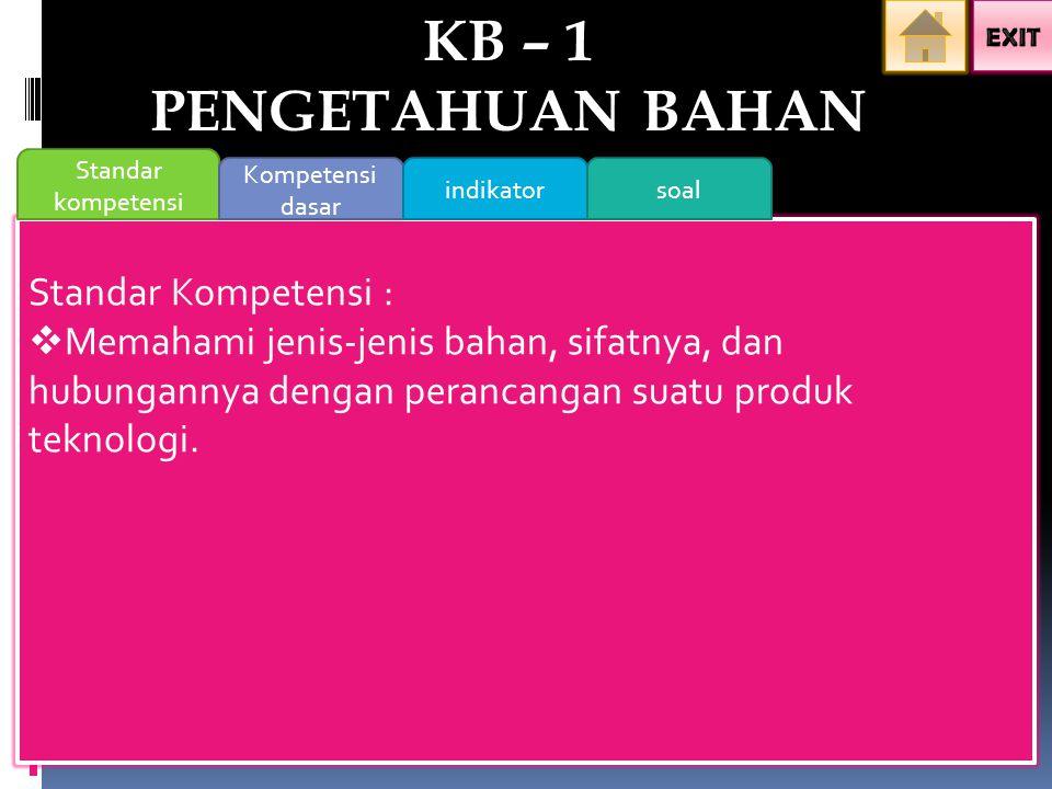 KB – 1 PENGETAHUAN BAHAN Standar Kompetensi :