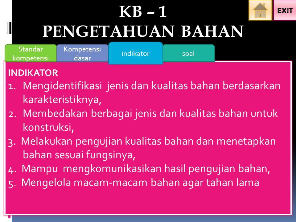 KB – 1 PENGETAHUAN BAHAN EXIT. indikator. Standar kompetensi. Kompetensi dasar. soal. INDIKATOR.