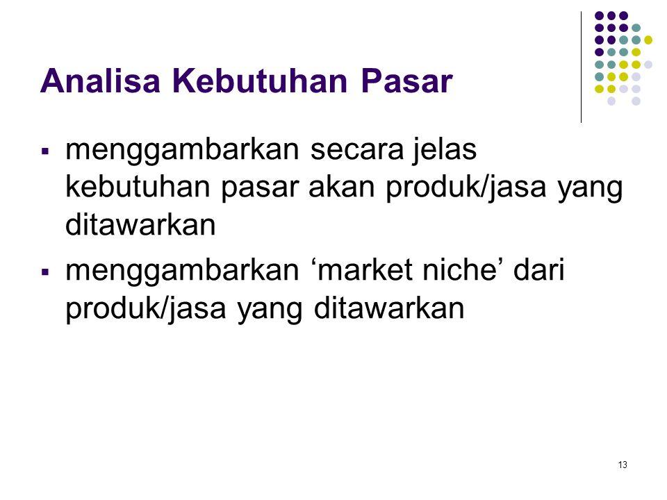 Analisa Kebutuhan Pasar