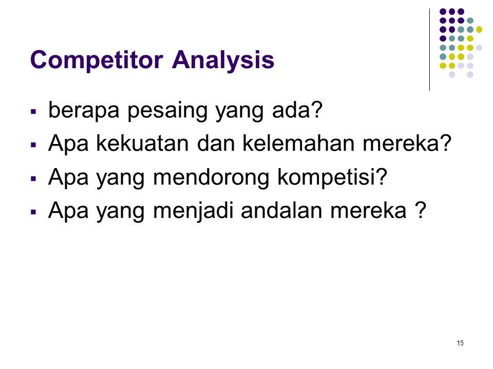 Competitor Analysis berapa pesaing yang ada