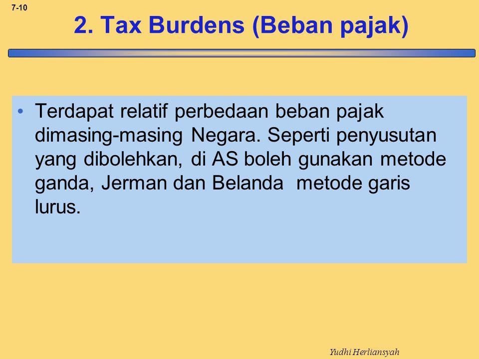 2. Tax Burdens (Beban pajak)