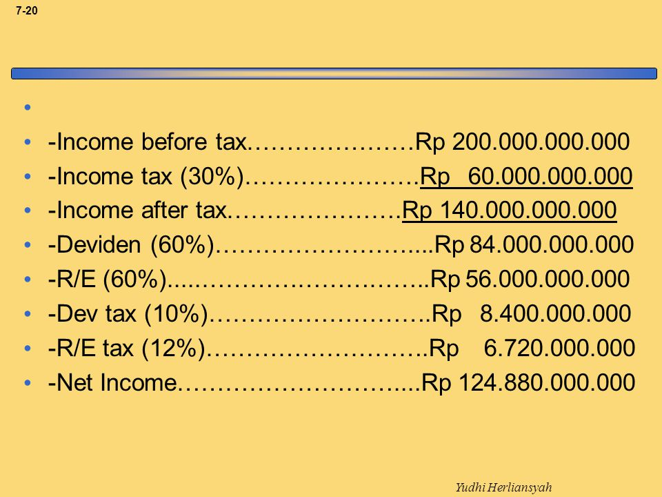 -Income before tax…………………Rp 200.000.000.000