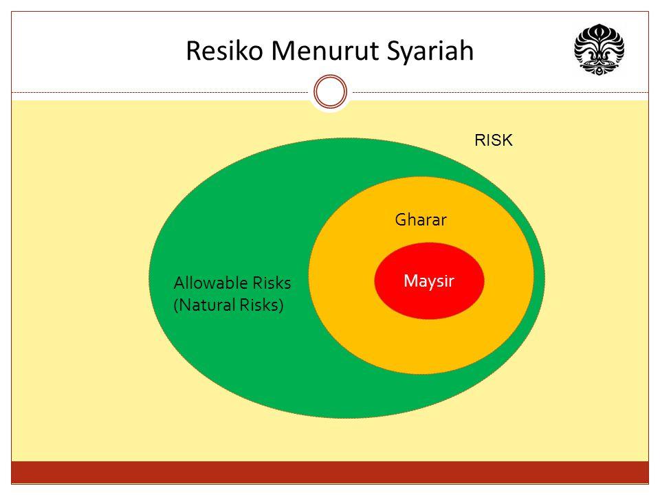 Resiko Menurut Syariah