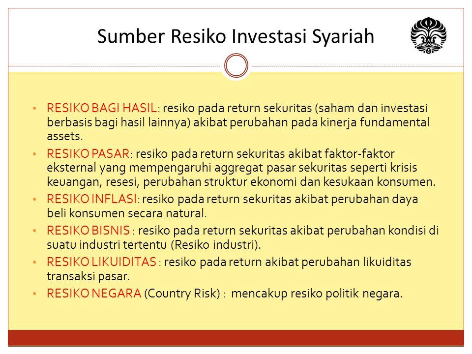 Sumber Resiko Investasi Syariah