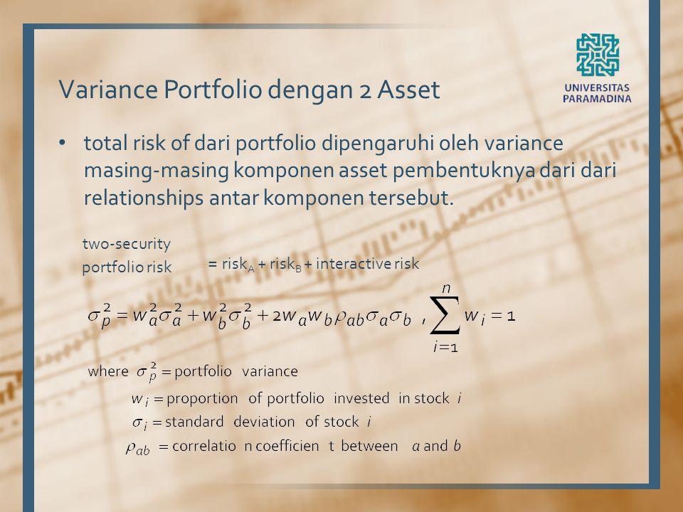 Variance Portfolio dengan 2 Asset