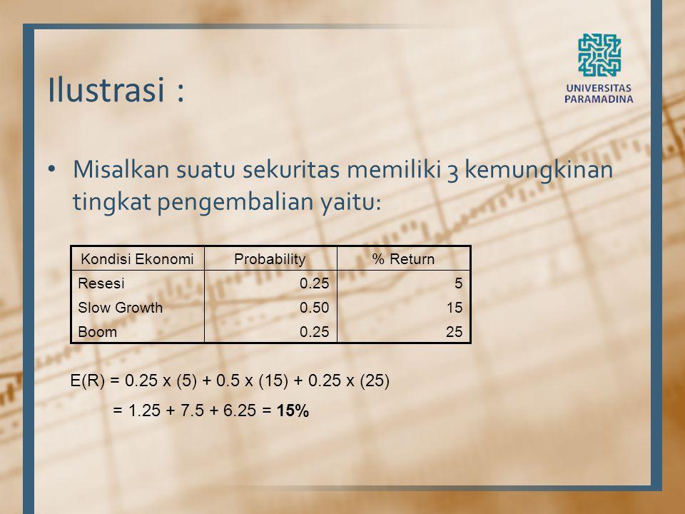 Ilustrasi : Misalkan suatu sekuritas memiliki 3 kemungkinan tingkat pengembalian yaitu: 25. 0.25.
