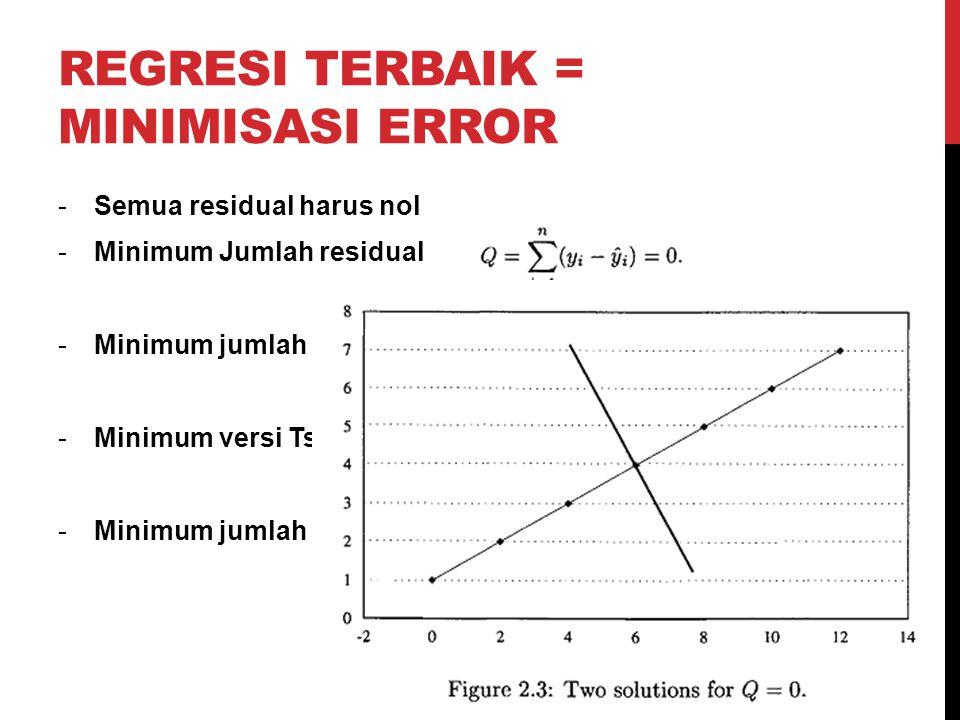 Regresi terbaik = minimisasi error