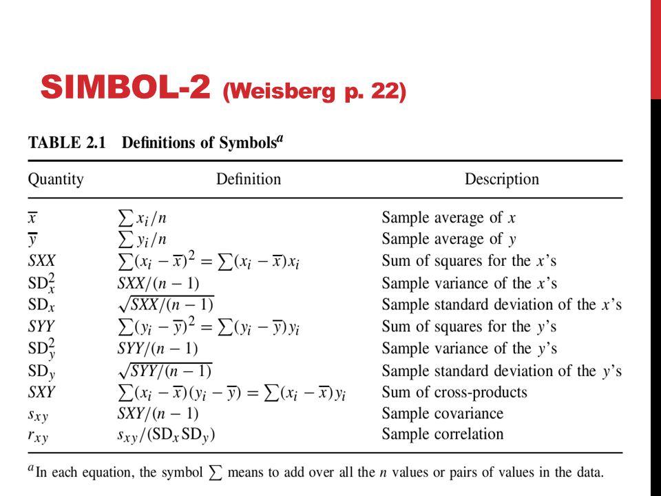 Simbol-2 (Weisberg p. 22)