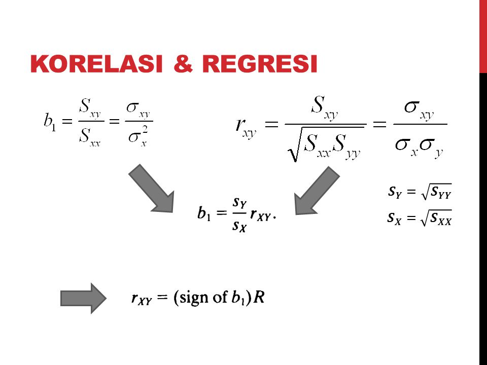 Korelasi & Regresi 𝑺 𝒀 = 𝑺 𝒀𝒀 𝑺 𝑿 = 𝑺 𝑿𝑿