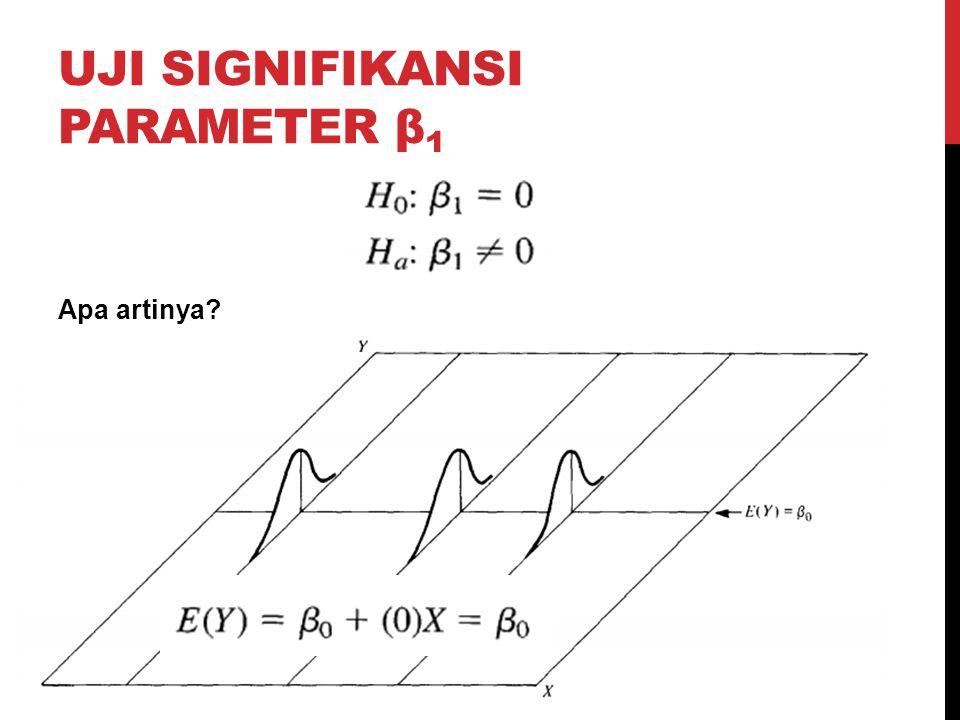 Uji signifikansi parameter β1
