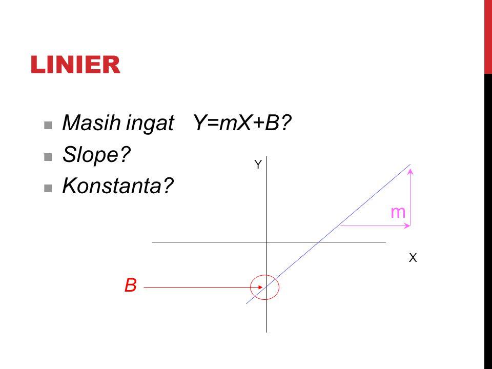 linier Masih ingat Y=mX+B Slope Konstanta Y m X B