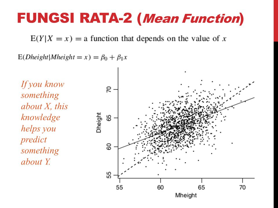 Fungsi rata-2 (Mean Function)