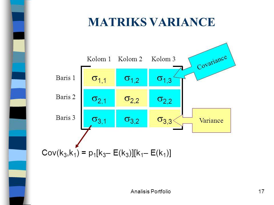 MATRIKS VARIANCE 1,1 2,1 3,1 1,2 2,2 3,2 1,3 3,3