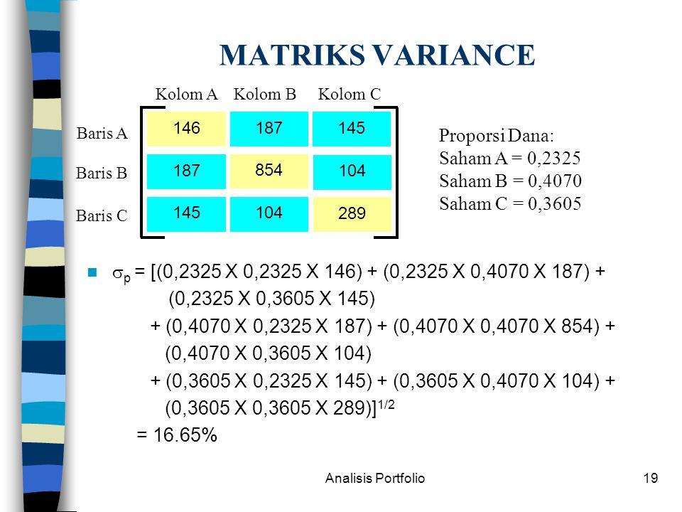 MATRIKS VARIANCE 146. 187. 145. 854. 104. 289. Kolom A. Kolom C. Kolom B. Baris A. Baris C.