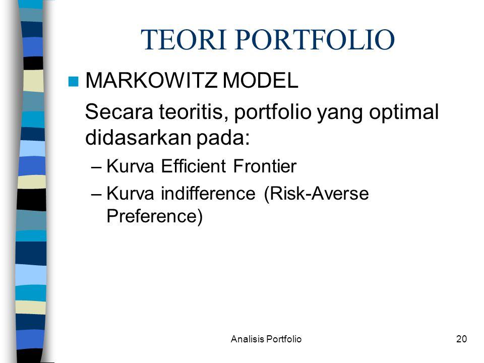TEORI PORTFOLIO MARKOWITZ MODEL