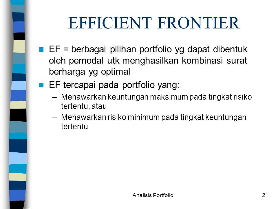 EFFICIENT FRONTIER EF = berbagai pilihan portfolio yg dapat dibentuk oleh pemodal utk menghasilkan kombinasi surat berharga yg optimal.