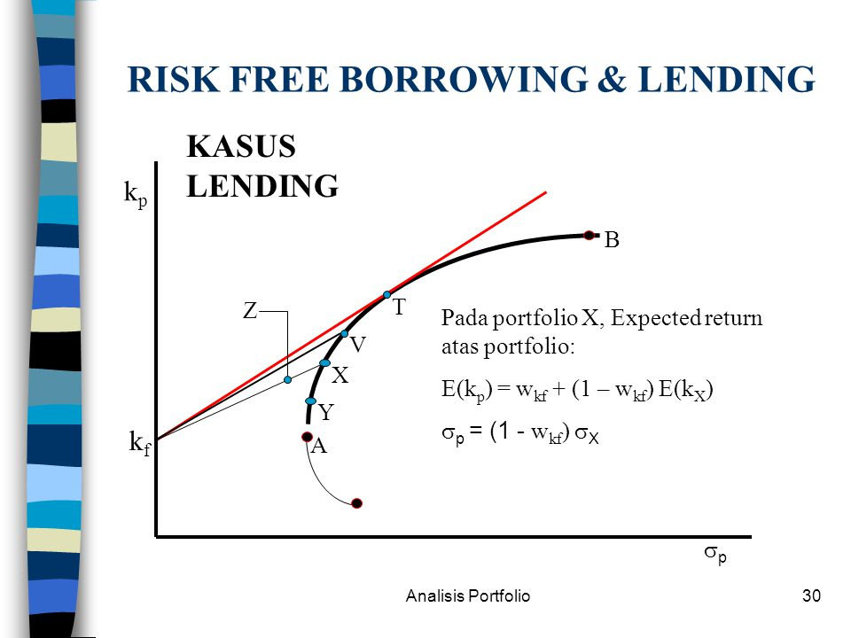 RISK FREE BORROWING & LENDING