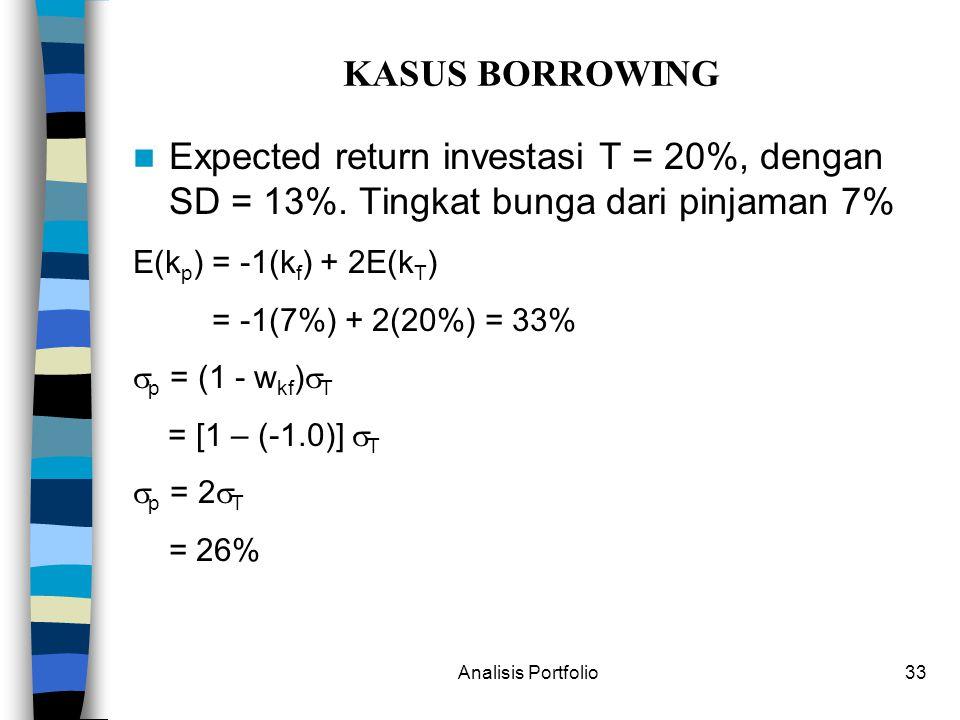 KASUS BORROWING Expected return investasi T = 20%, dengan SD = 13%. Tingkat bunga dari pinjaman 7% E(kp) = -1(kf) + 2E(kT)