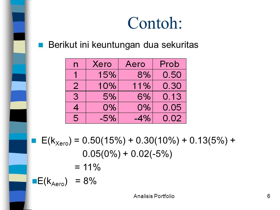 Contoh: Berikut ini keuntungan dua sekuritas