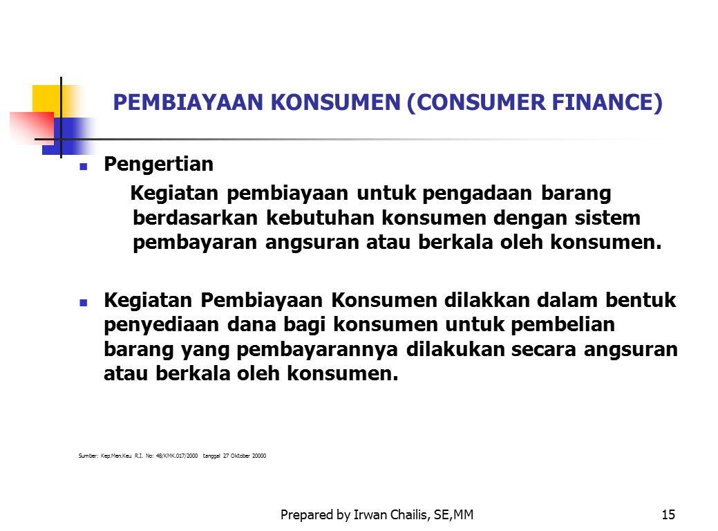 PEMBIAYAAN KONSUMEN (CONSUMER FINANCE)