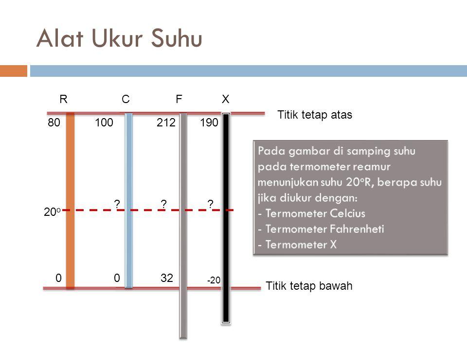 Alat Ukur Suhu R. C. F. X. Titik tetap atas. 80. 100. 212. 190.