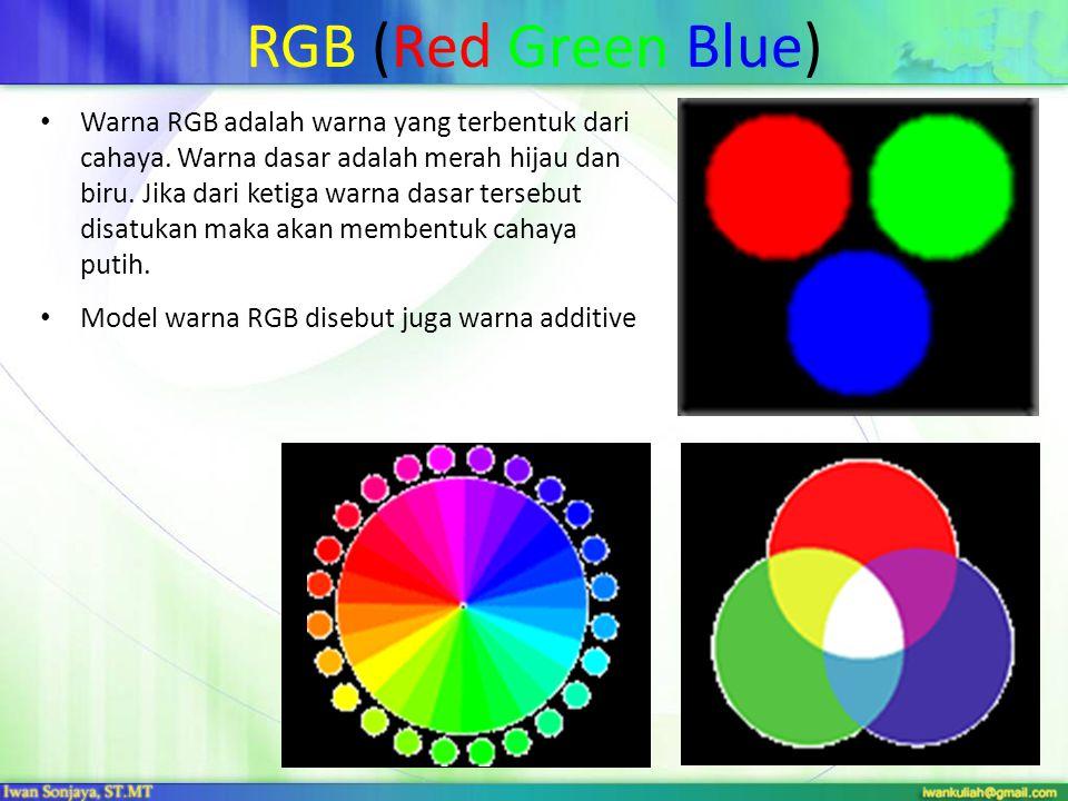 RGB (Red Green Blue)
