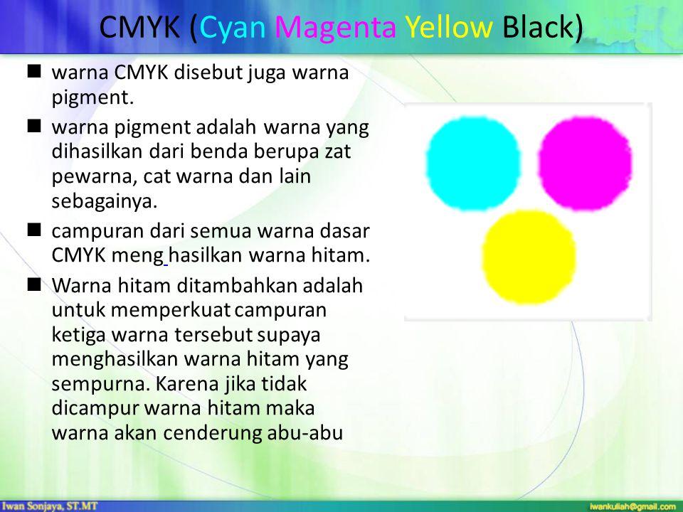 CMYK (Cyan Magenta Yellow Black)