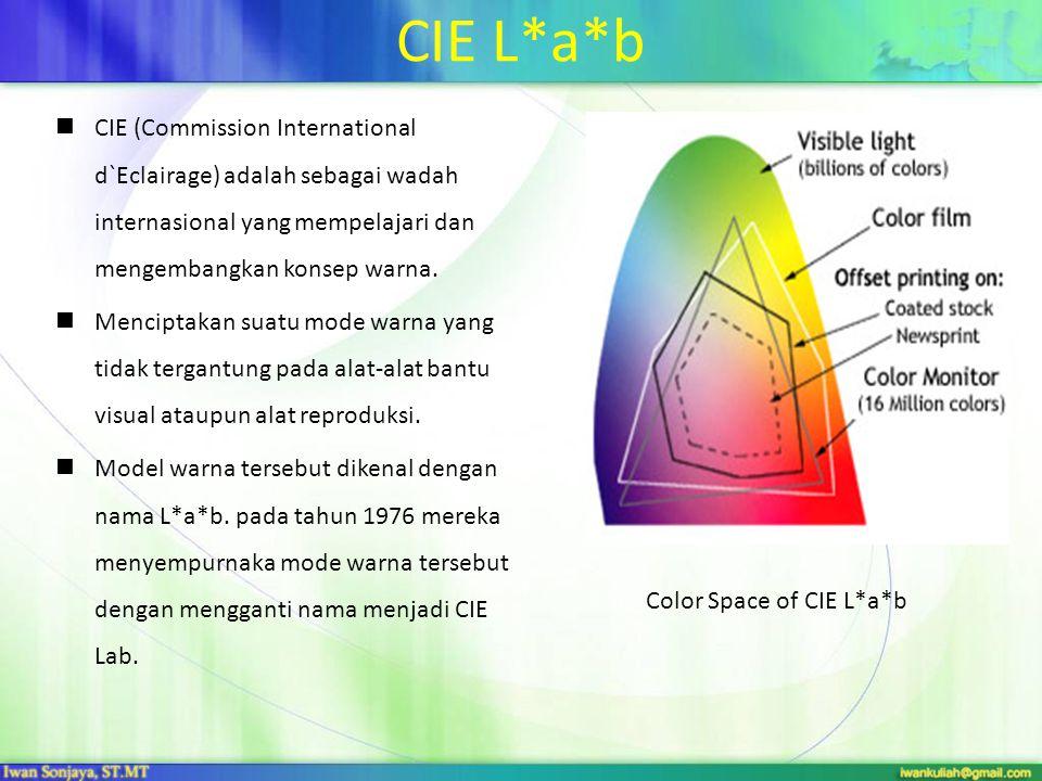 CIE L*a*b CIE (Commission International d`Eclairage) adalah sebagai wadah internasional yang mempelajari dan mengembangkan konsep warna.