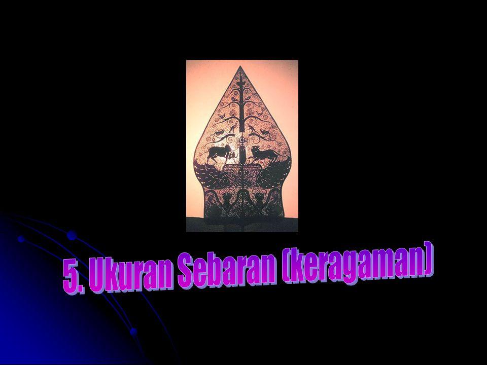 5. Ukuran Sebaran (keragaman)