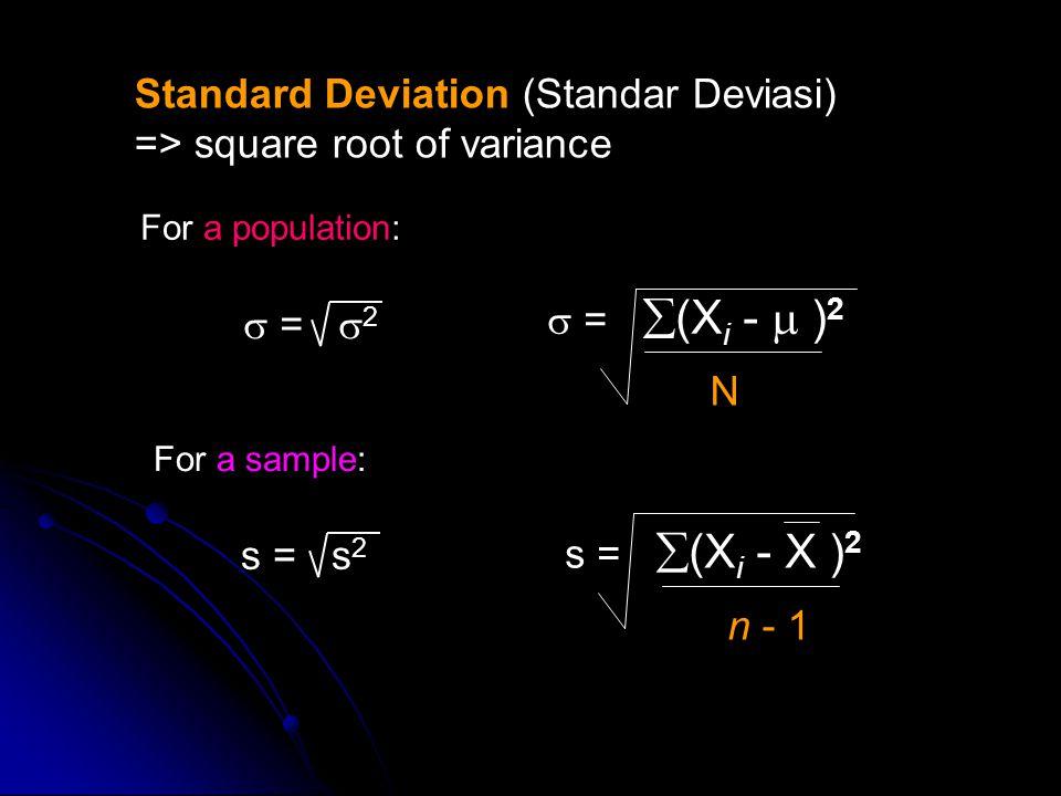 Standard Deviation (Standar Deviasi) => square root of variance