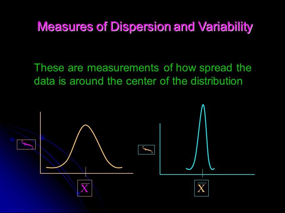Measures of Dispersion and Variability
