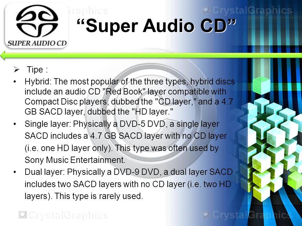 Super Audio CD Tipe :