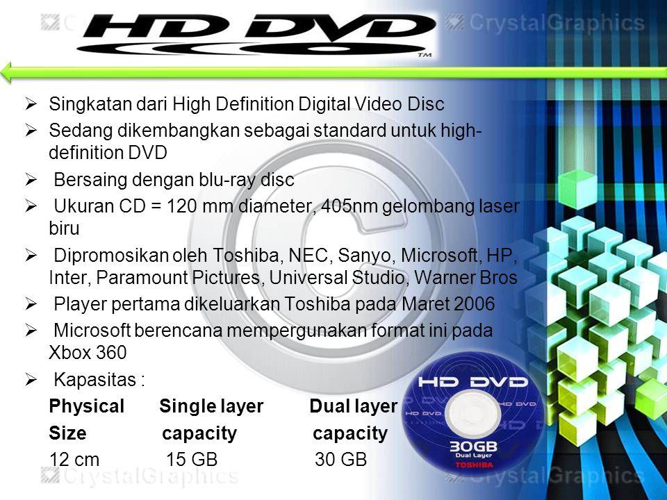 Singkatan dari High Definition Digital Video Disc