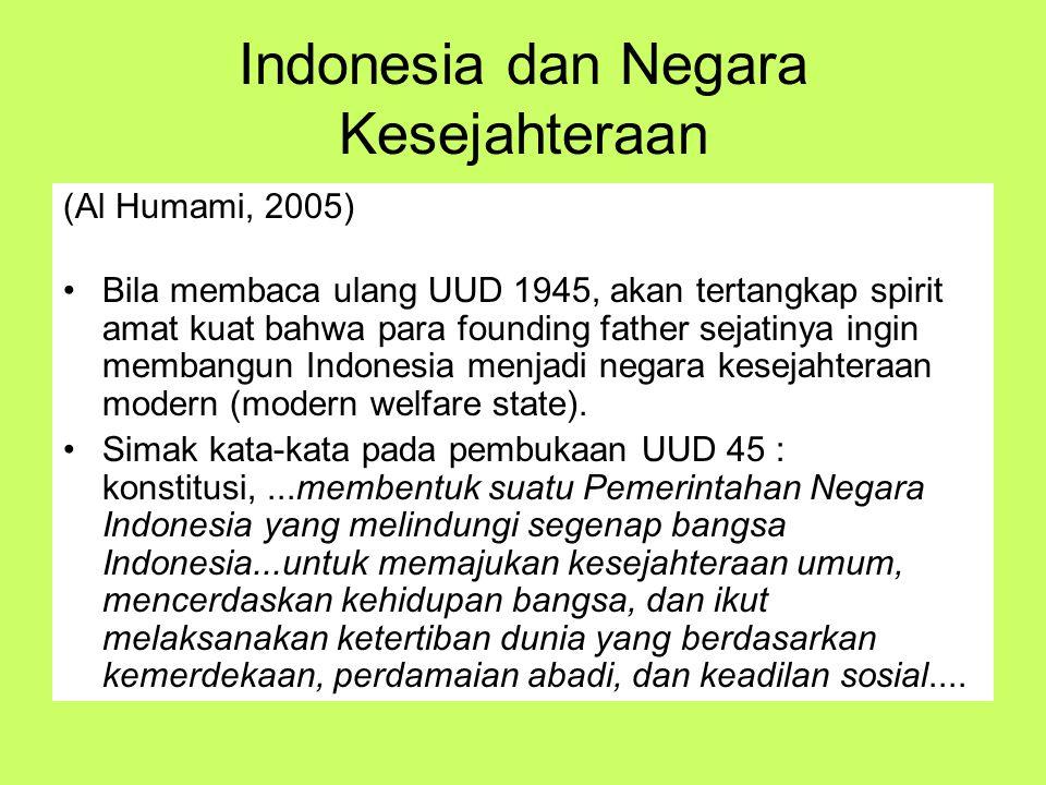 Indonesia dan Negara Kesejahteraan