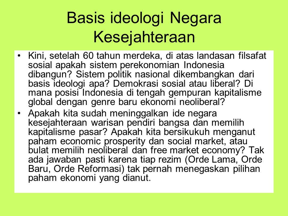 Basis ideologi Negara Kesejahteraan