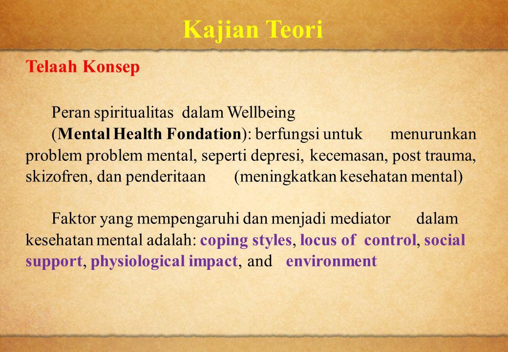 Kajian Teori Telaah Konsep Peran spiritualitas dalam Wellbeing