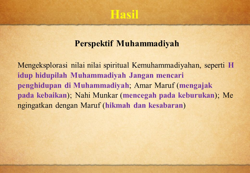 Perspektif Muhammadiyah