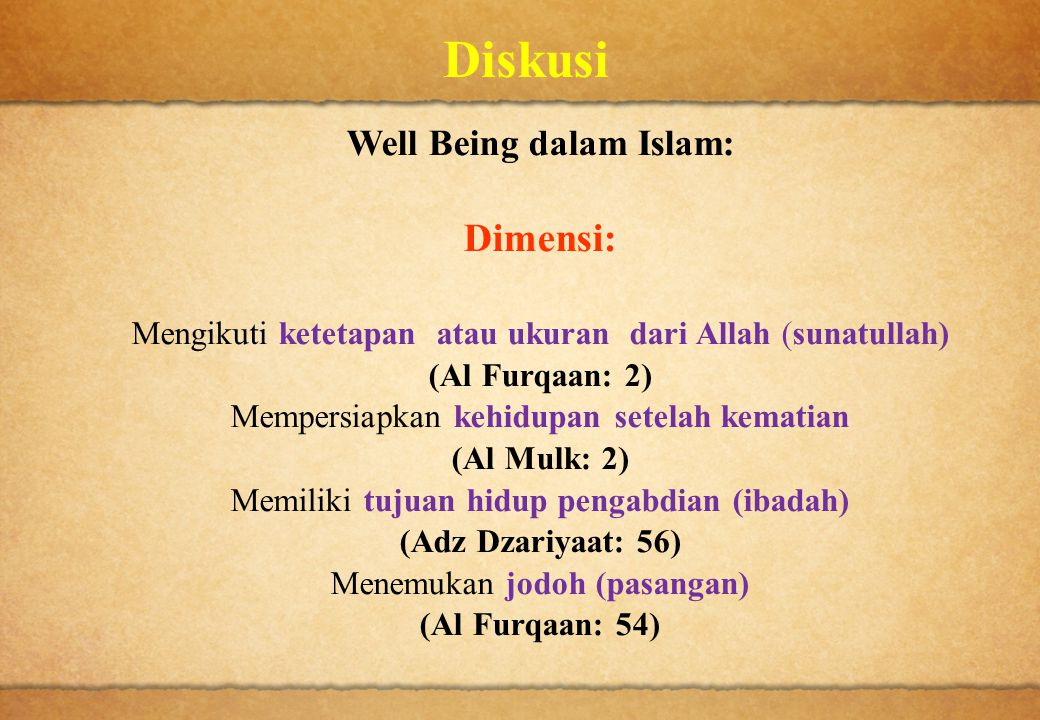 Well Being dalam Islam:
