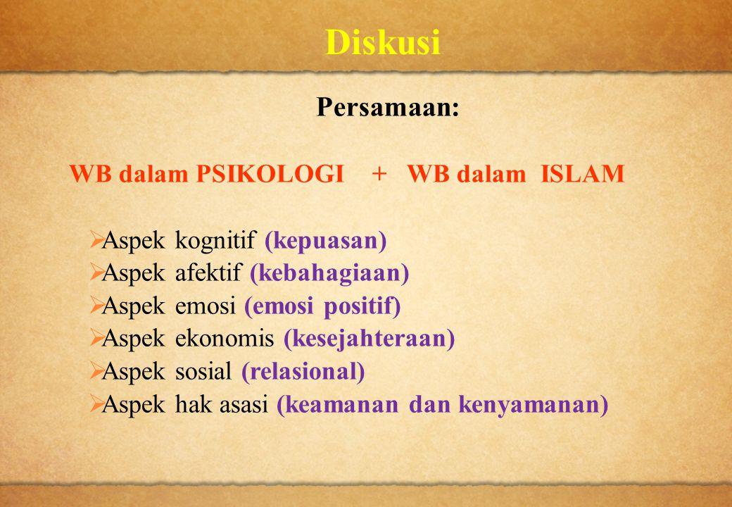 Diskusi Persamaan: WB dalam PSIKOLOGI + WB dalam ISLAM